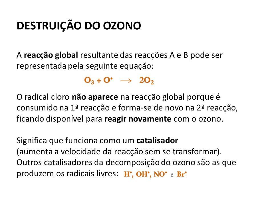 DESTRUIÇÃO DO OZONO A reacção global resultante das reacções A e B pode ser representada pela seguinte equação:
