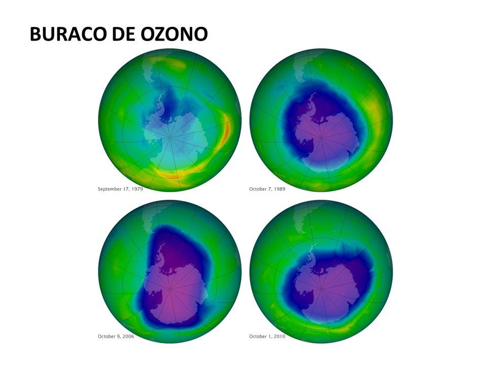 BURACO DE OZONO