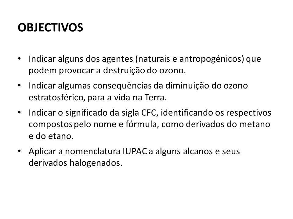 OBJECTIVOS Indicar alguns dos agentes (naturais e antropogénicos) que podem provocar a destruição do ozono.