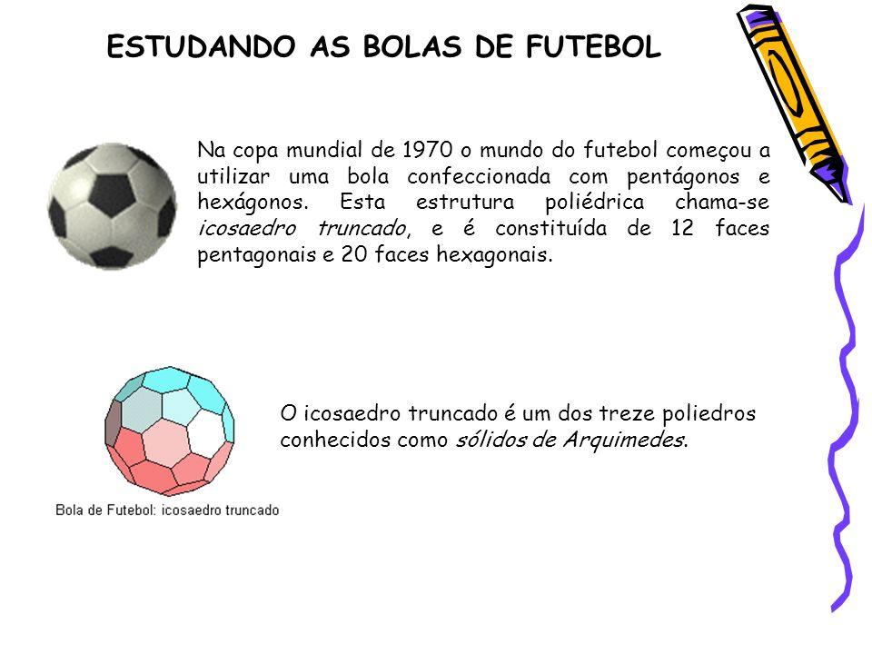 ESTUDANDO AS BOLAS DE FUTEBOL