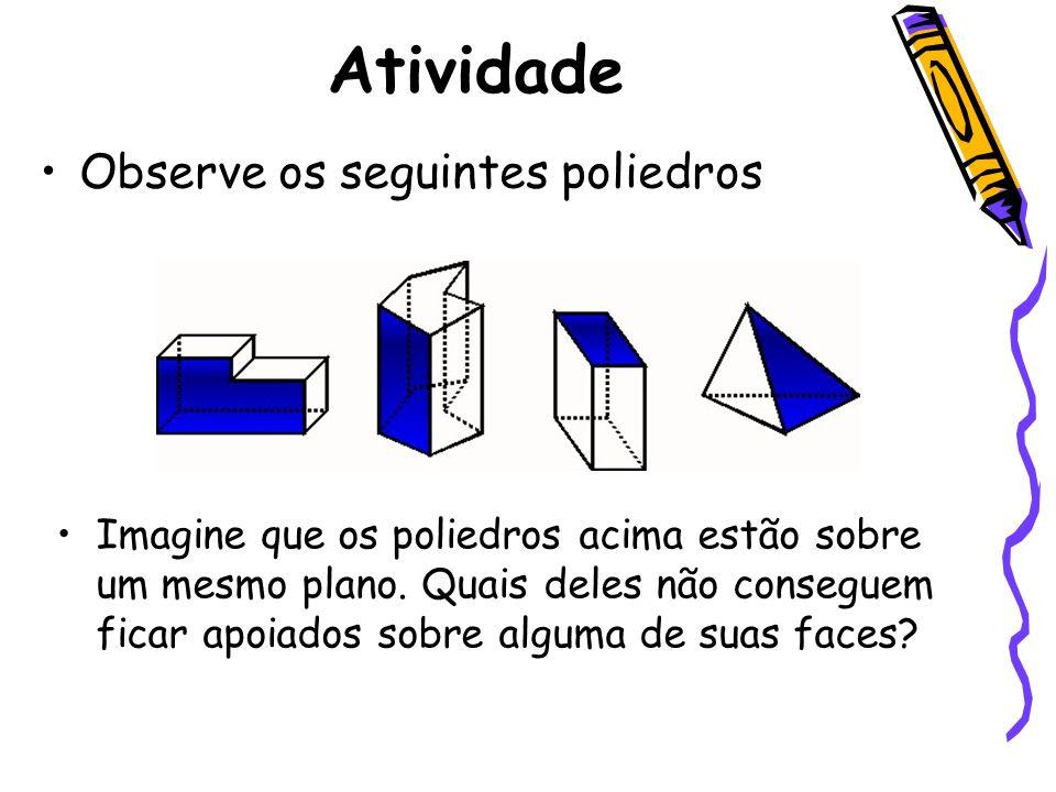 Atividade Observe os seguintes poliedros