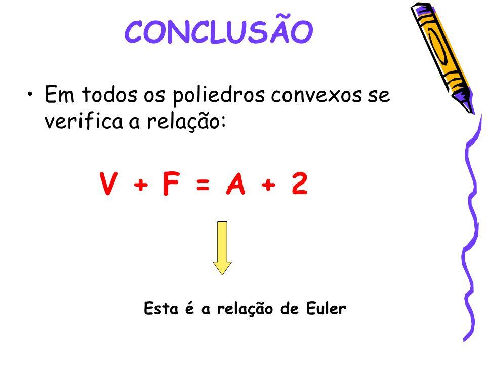 Esta é a relação de Euler