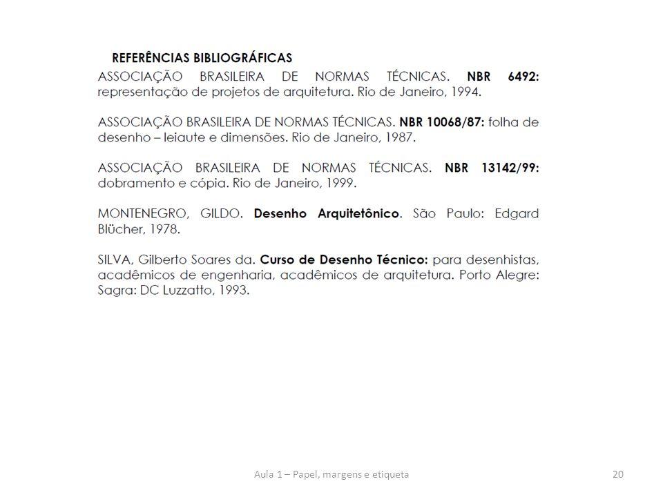 Aula 1 – Papel, margens e etiqueta