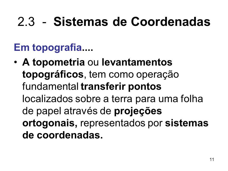 2.3 - Sistemas de Coordenadas