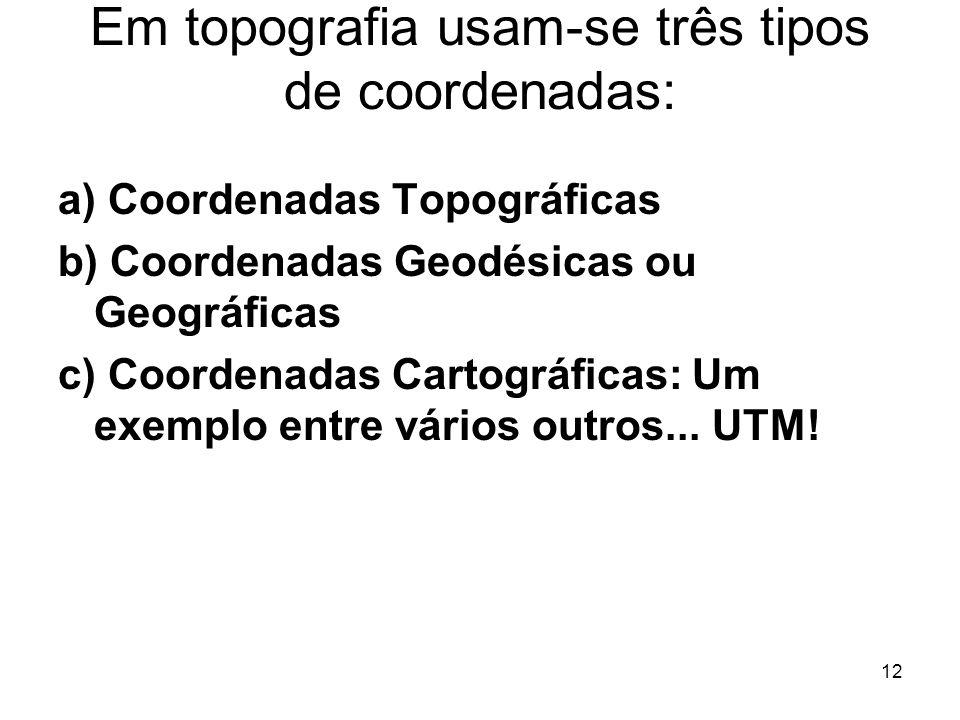 Em topografia usam-se três tipos de coordenadas: