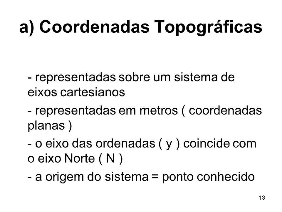 a) Coordenadas Topográficas