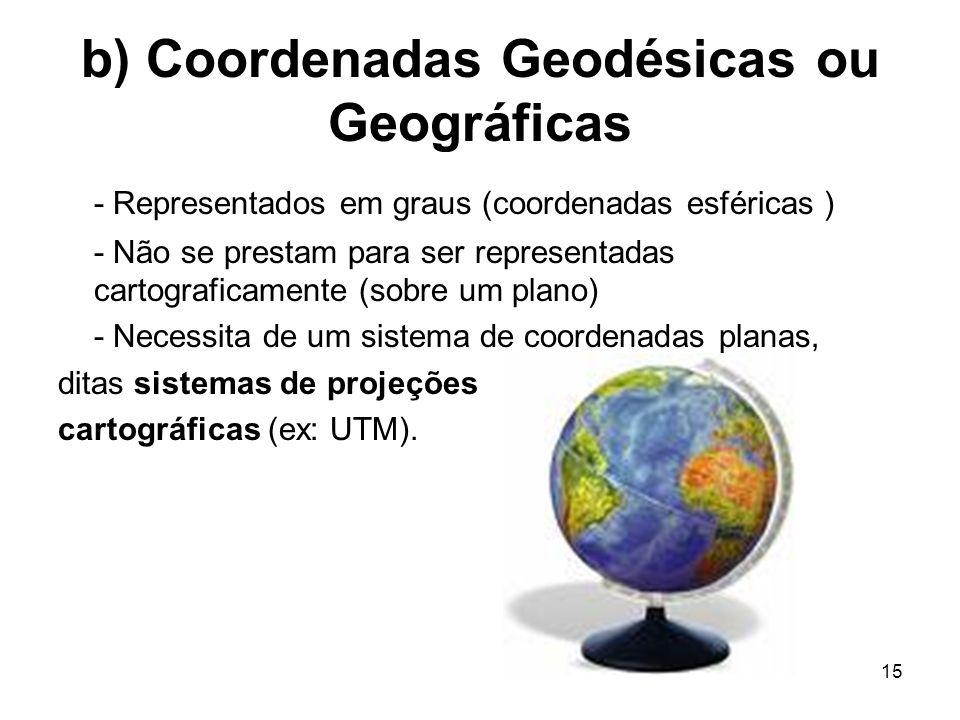 b) Coordenadas Geodésicas ou Geográficas