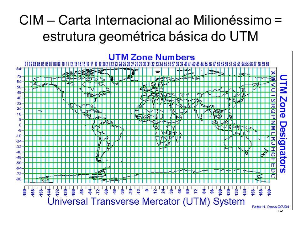 CIM – Carta Internacional ao Milionéssimo = estrutura geométrica básica do UTM