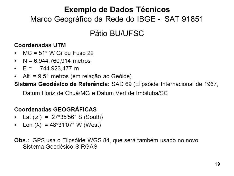 Exemplo de Dados Técnicos Marco Geográfico da Rede do IBGE - SAT 91851 Pátio BU/UFSC