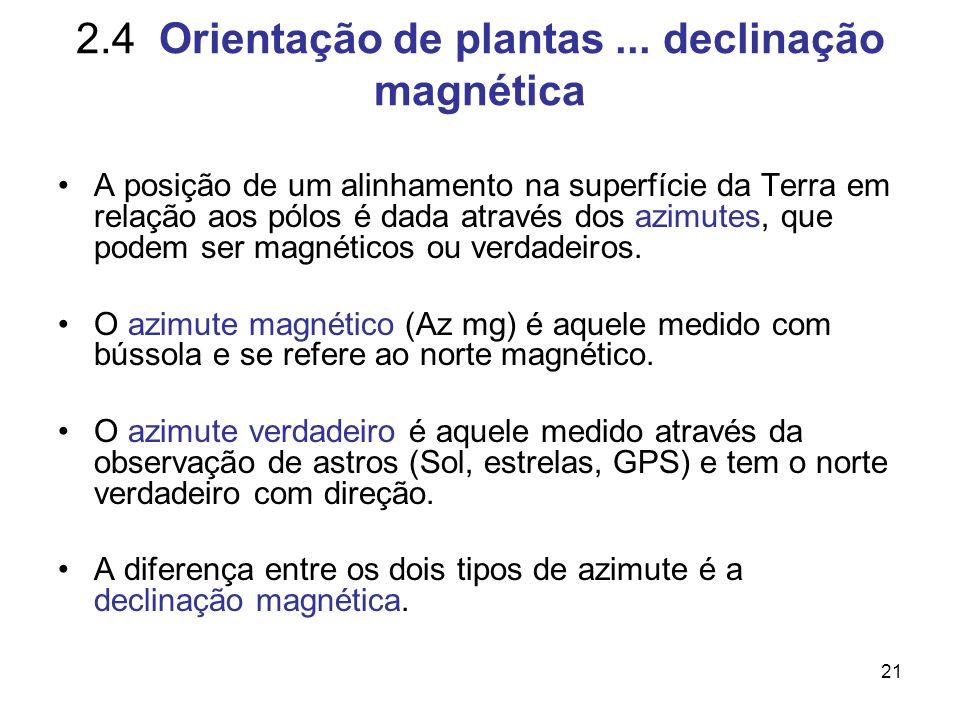 2.4 Orientação de plantas ... declinação magnética