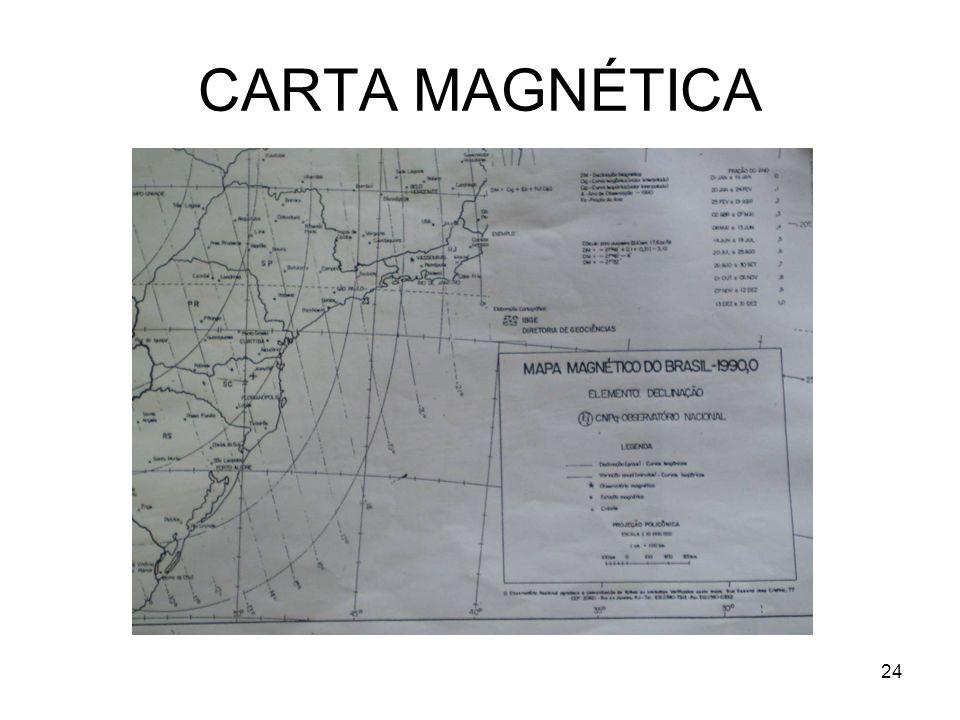 CARTA MAGNÉTICA