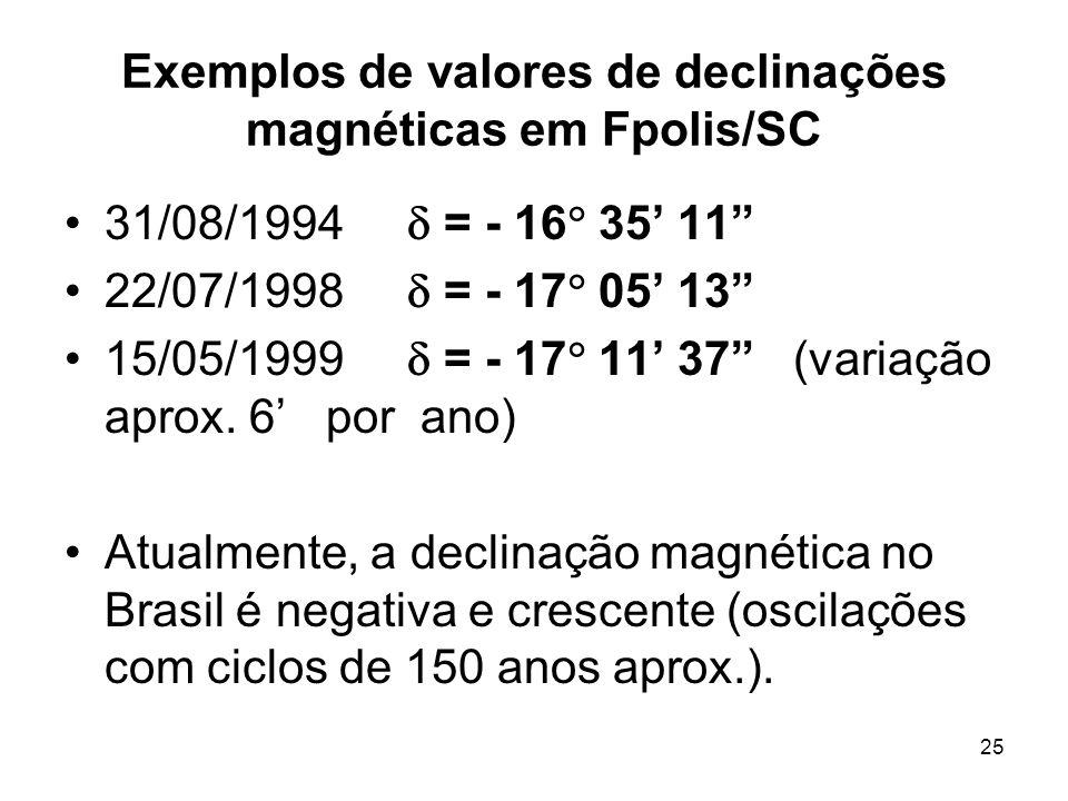 Exemplos de valores de declinações magnéticas em Fpolis/SC