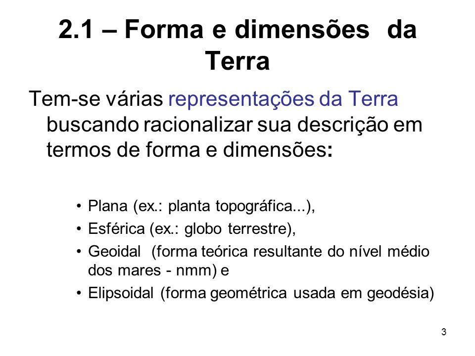 2.1 – Forma e dimensões da Terra