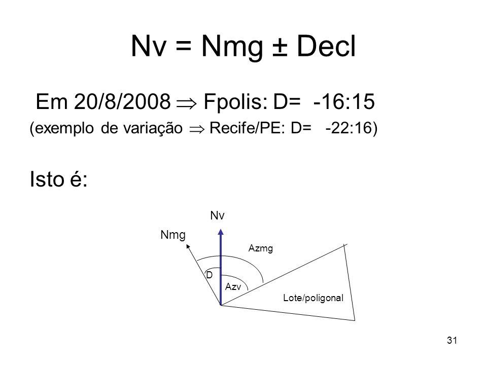 Nv = Nmg ± Decl Em 20/8/2008  Fpolis: D= -16:15 Isto é: