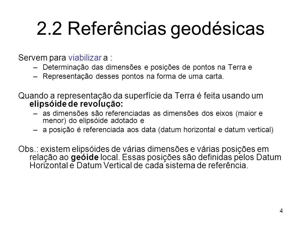 2.2 Referências geodésicas