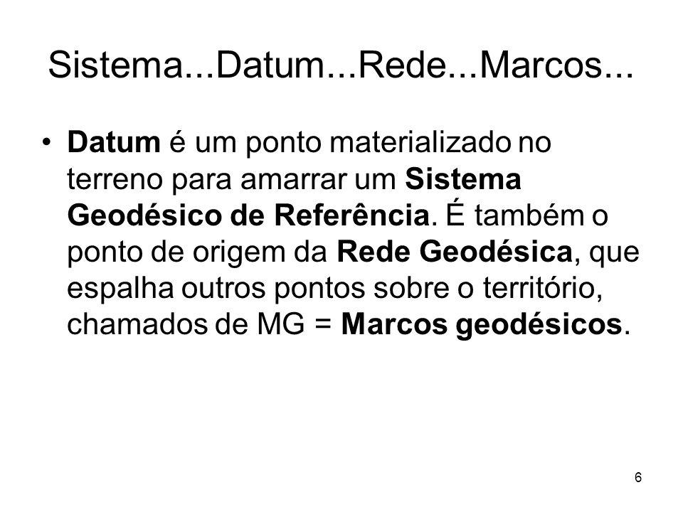 Sistema...Datum...Rede...Marcos...