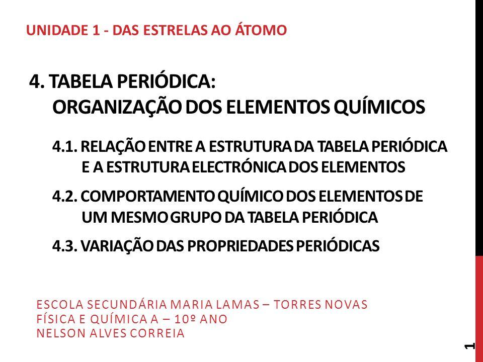 UNIDADE 1 - DAS ESTRELAS AO ÁTOMO
