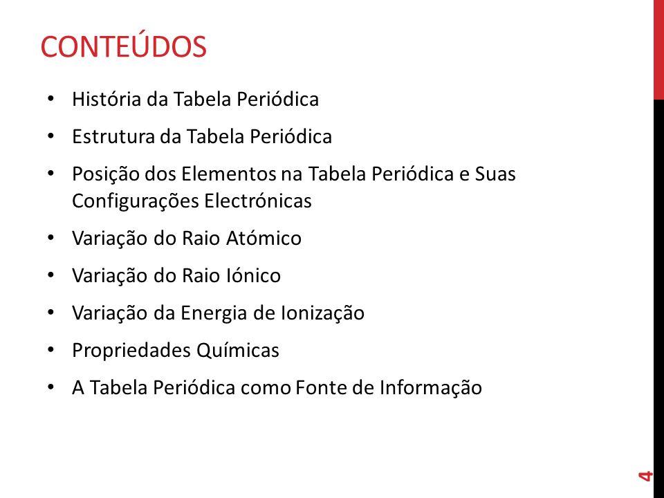 conteúdos História da Tabela Periódica Estrutura da Tabela Periódica