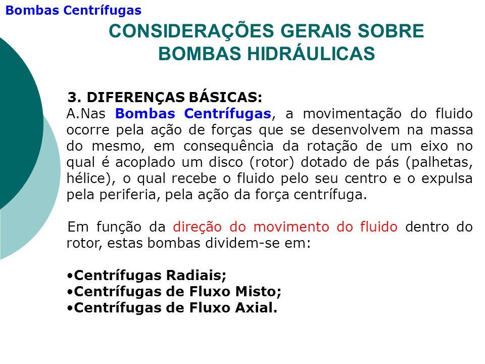 CONSIDERAÇÕES GERAIS SOBRE BOMBAS HIDRÁULICAS