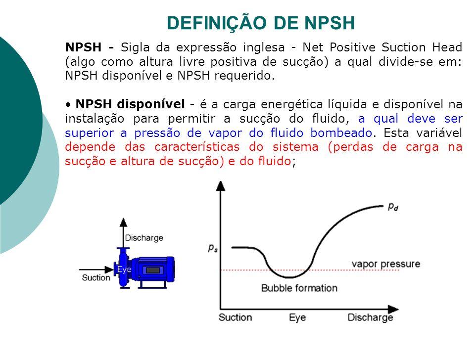 DEFINIÇÃO DE NPSH