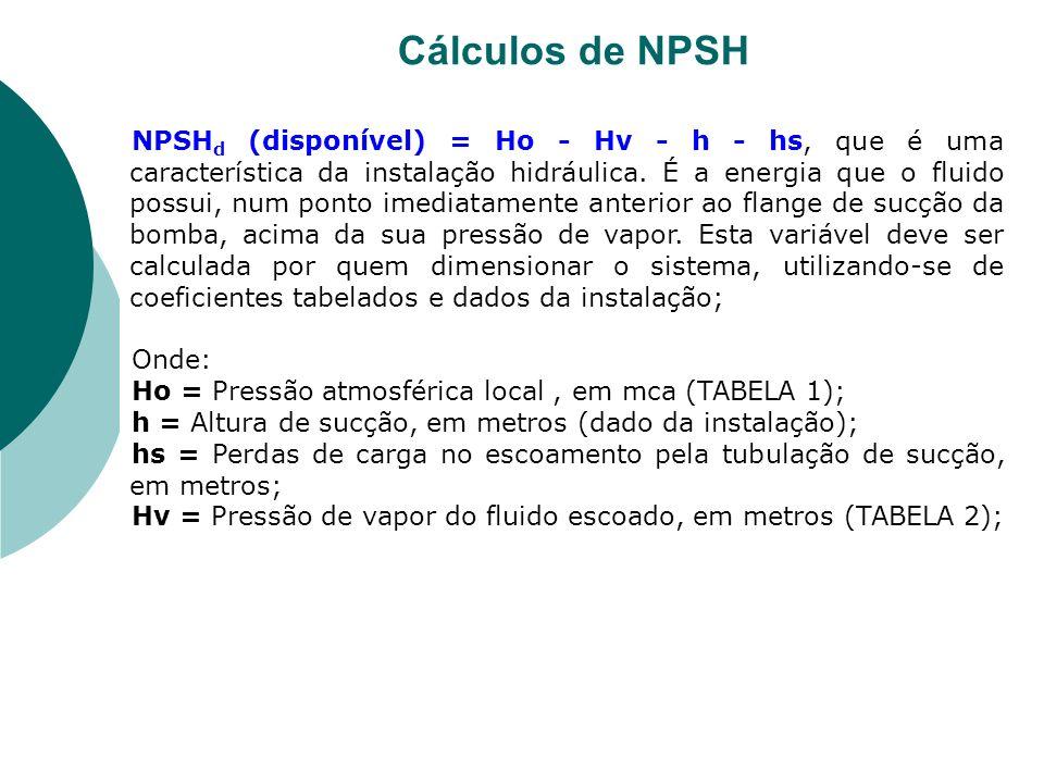 Cálculos de NPSH