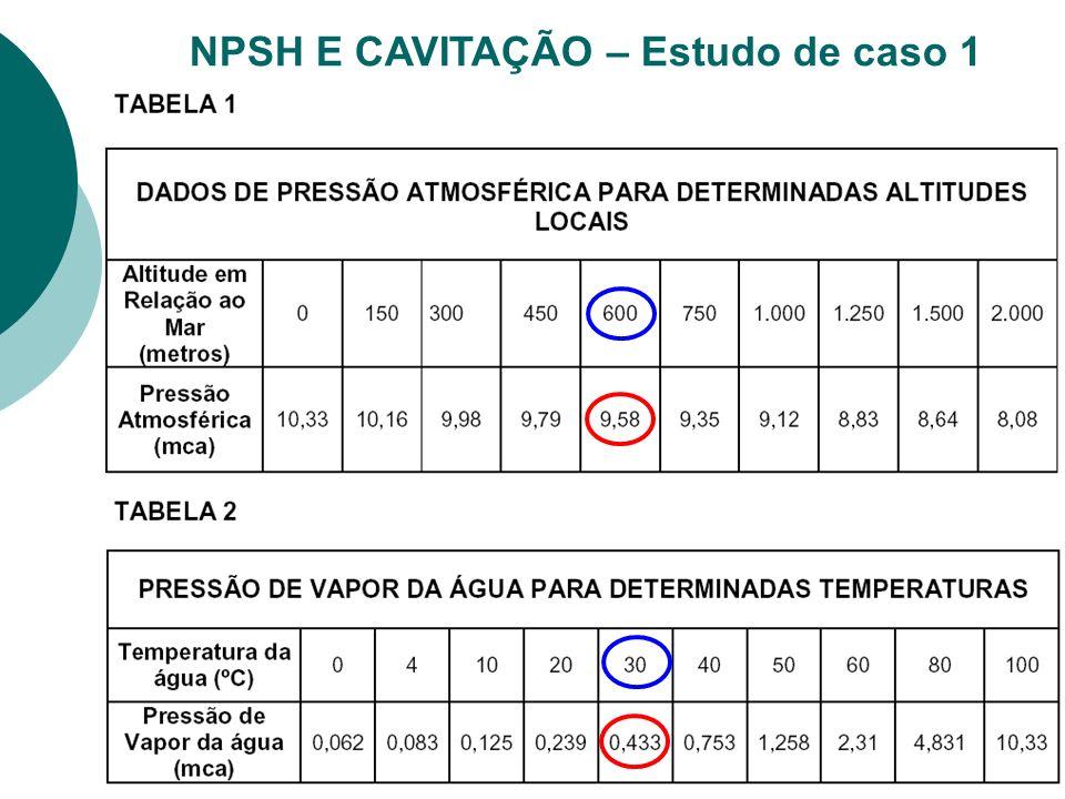 NPSH E CAVITAÇÃO – Estudo de caso 1
