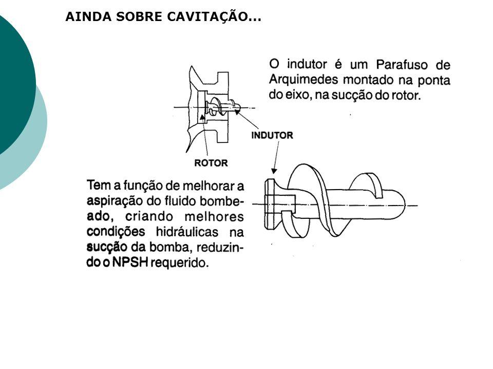 AINDA SOBRE CAVITAÇÃO...
