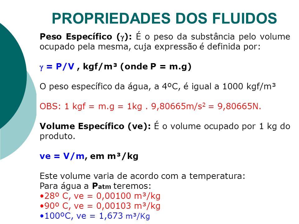 PROPRIEDADES DOS FLUIDOS