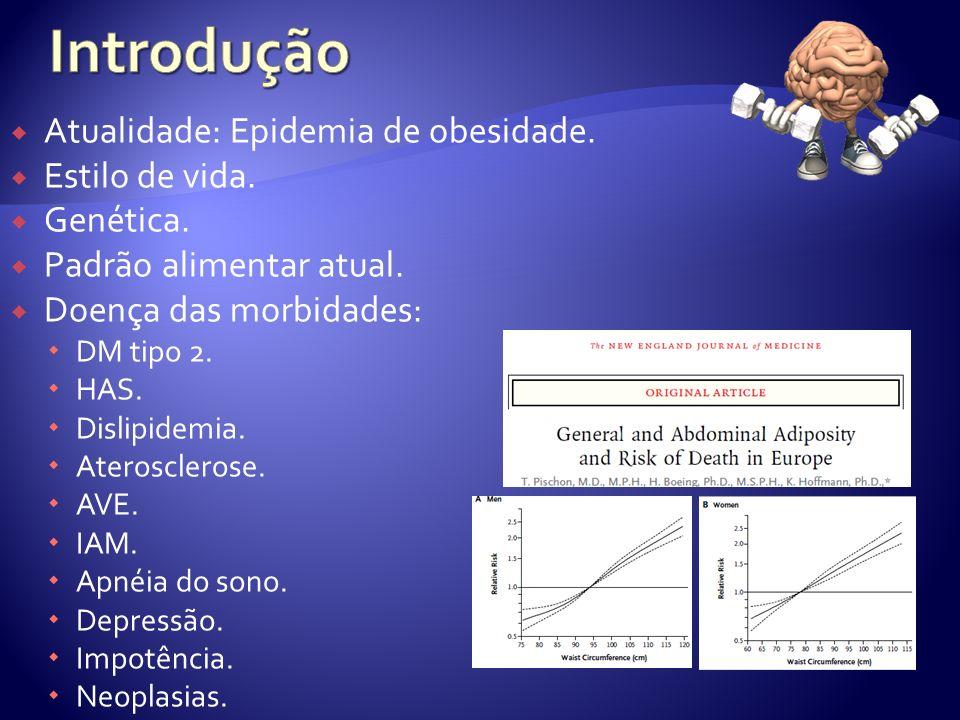 Introdução Atualidade: Epidemia de obesidade. Estilo de vida.