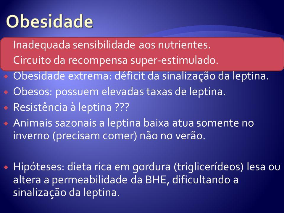 Obesidade Inadequada sensibilidade aos nutrientes.