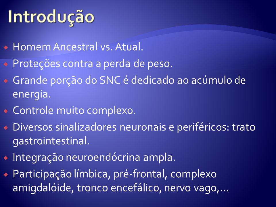 Introdução Homem Ancestral vs. Atual.