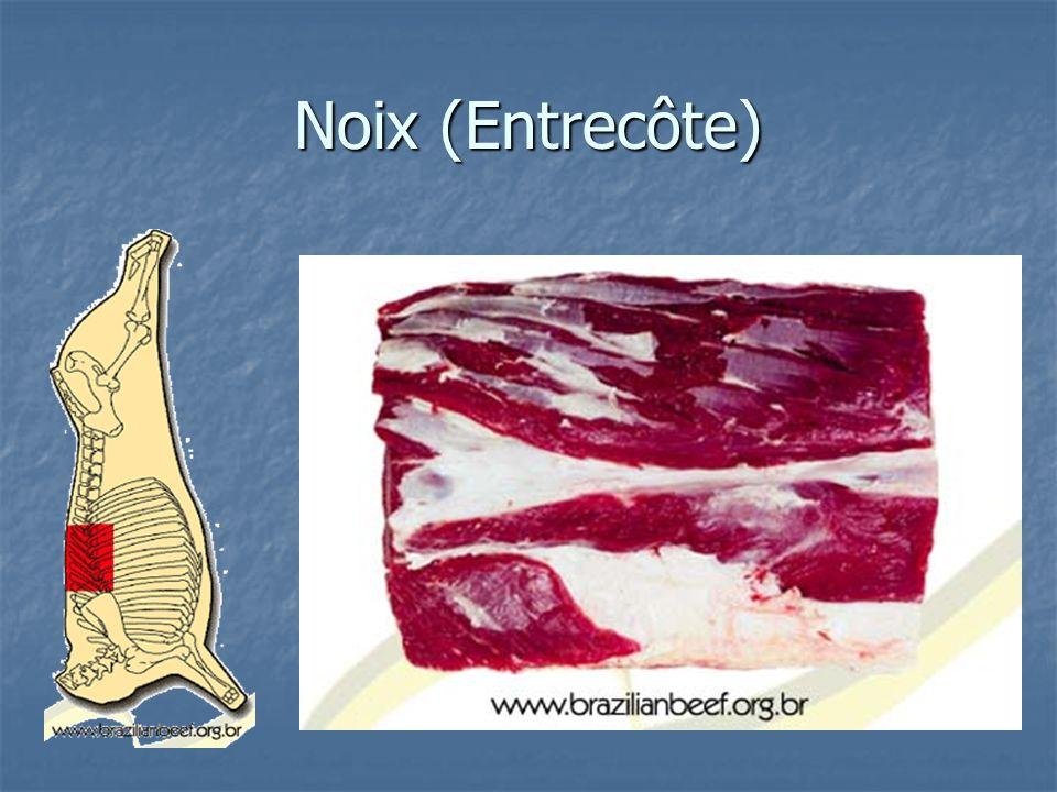 Noix (Entrecôte)