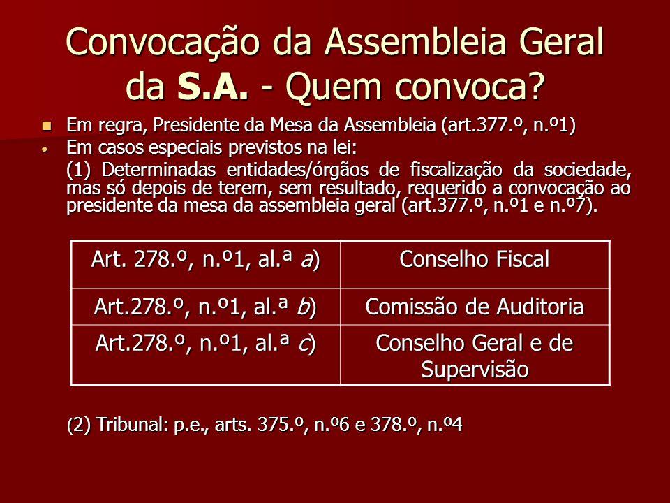 Convocação da Assembleia Geral da S.A. - Quem convoca