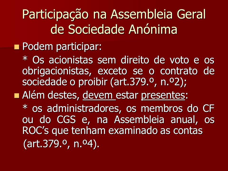 Participação na Assembleia Geral de Sociedade Anónima