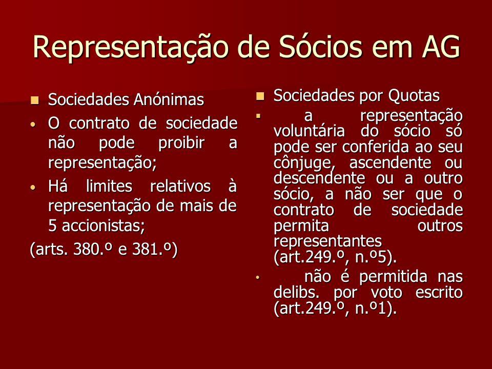 Representação de Sócios em AG