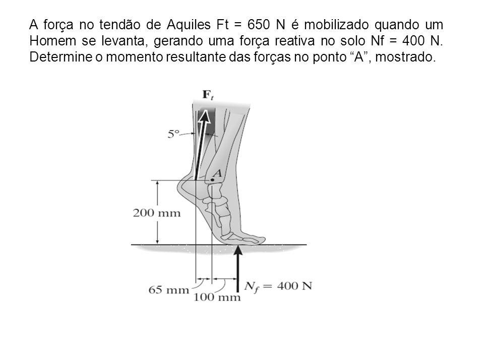 A força no tendão de Aquiles Ft = 650 N é mobilizado quando um Homem se levanta, gerando uma força reativa no solo Nf = 400 N.