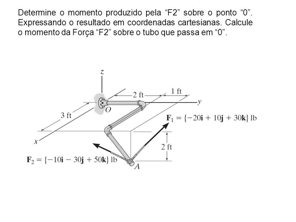 Determine o momento produzido pela F2 sobre o ponto 0
