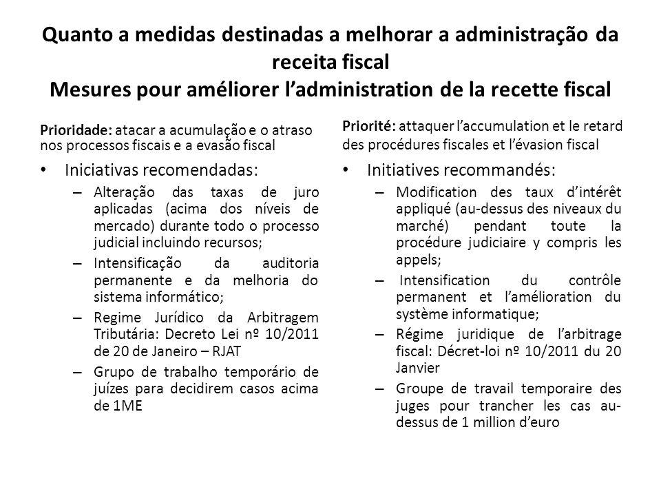 Quanto a medidas destinadas a melhorar a administração da receita fiscal Mesures pour améliorer l'administration de la recette fiscal