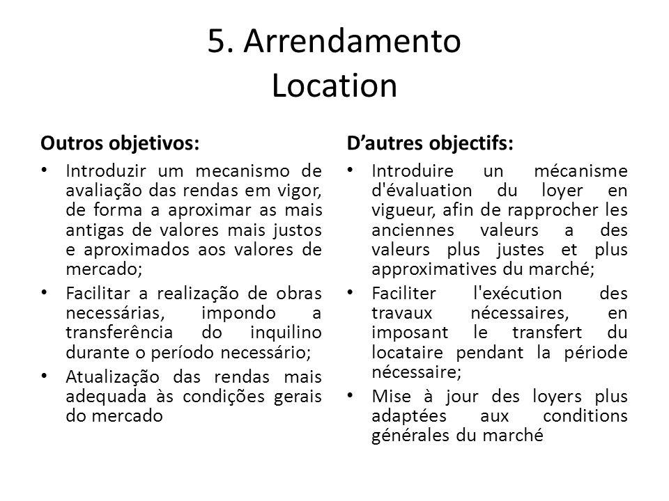 5. Arrendamento Location