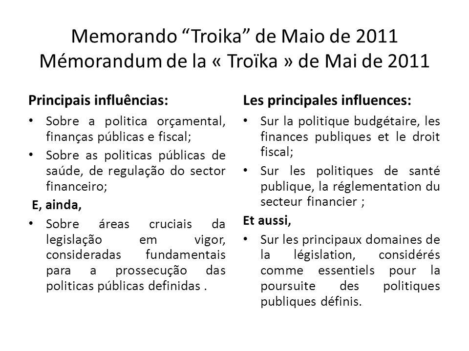 Memorando Troika de Maio de 2011 Mémorandum de la « Troïka » de Mai de 2011