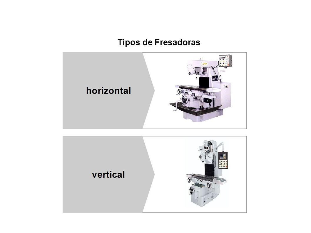 Processos de usinagem torneamento fresamento fura o for Tipos de fresadoras