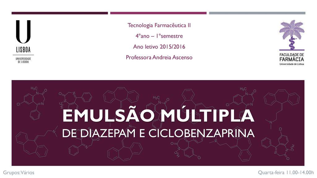 Emulsão múltipla de diazepam e ciclobenzaprina