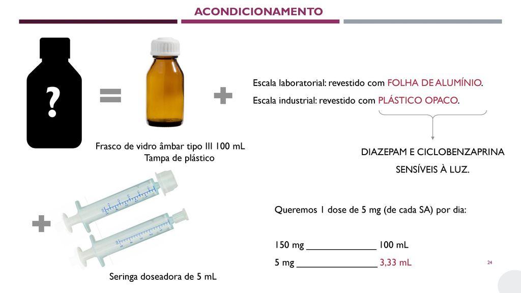 ACONDICIONAMENTO Escala laboratorial: revestido com FOLHA DE ALUMÍNIO. Escala industrial: revestido com PLÁSTICO OPACO.
