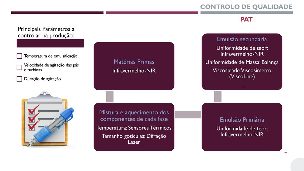 CONTROLO DE QUALIDADE PAT