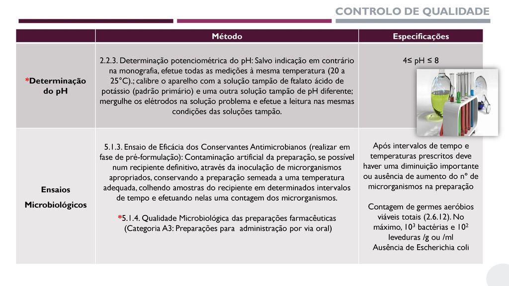 Ensaios Microbiológicos