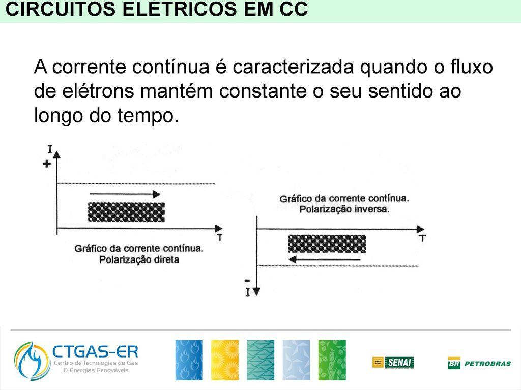 Circuito Cc : Circuitos elÉtricos em cc ppt carregar