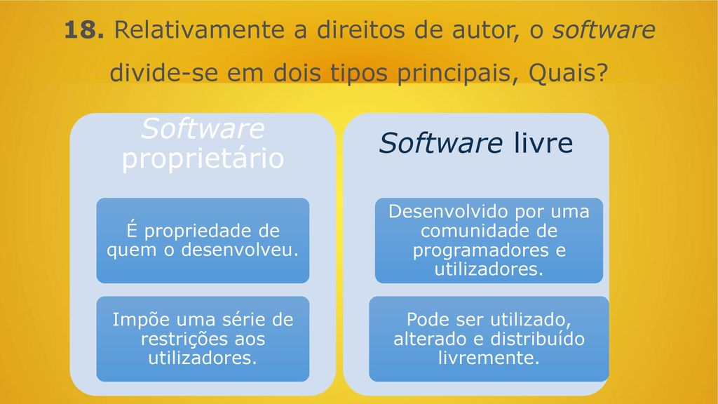 Software proprietário Software livre