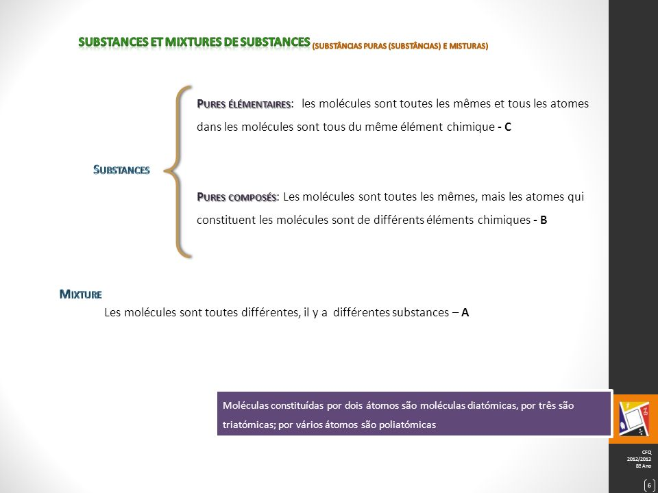 Substances et mixtures de substances (Substâncias puras (substâncias) e Misturas)