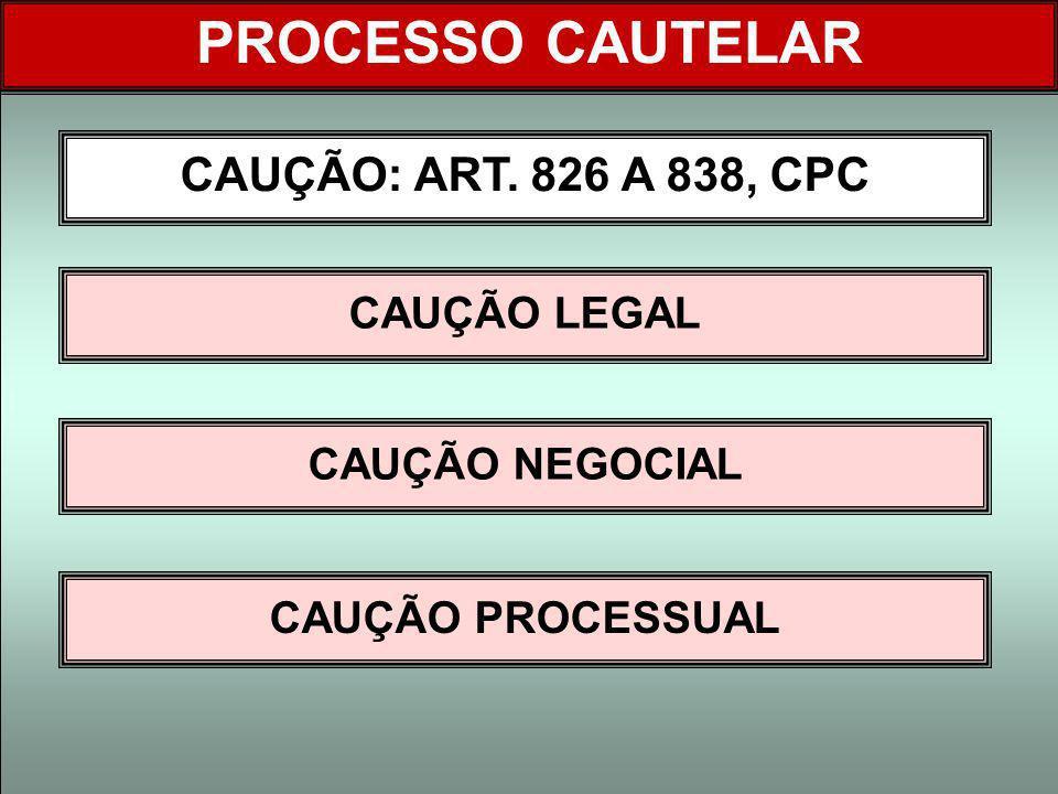 PROCESSO CAUTELAR CAUÇÃO: ART. 826 A 838, CPC CAUÇÃO LEGAL