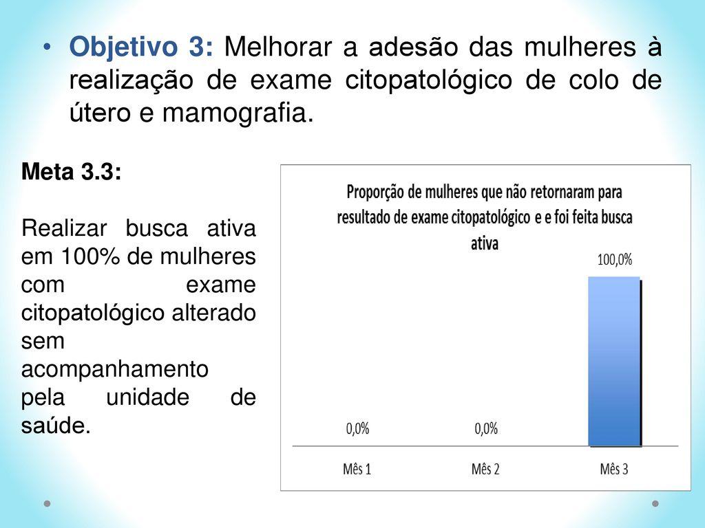 Exame citopatologico